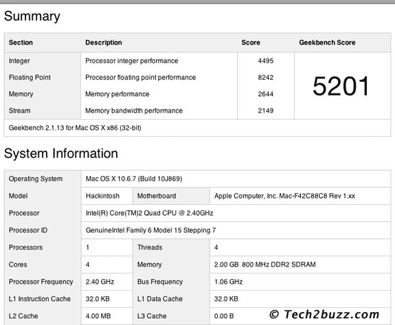 Hackintosh geekbench score
